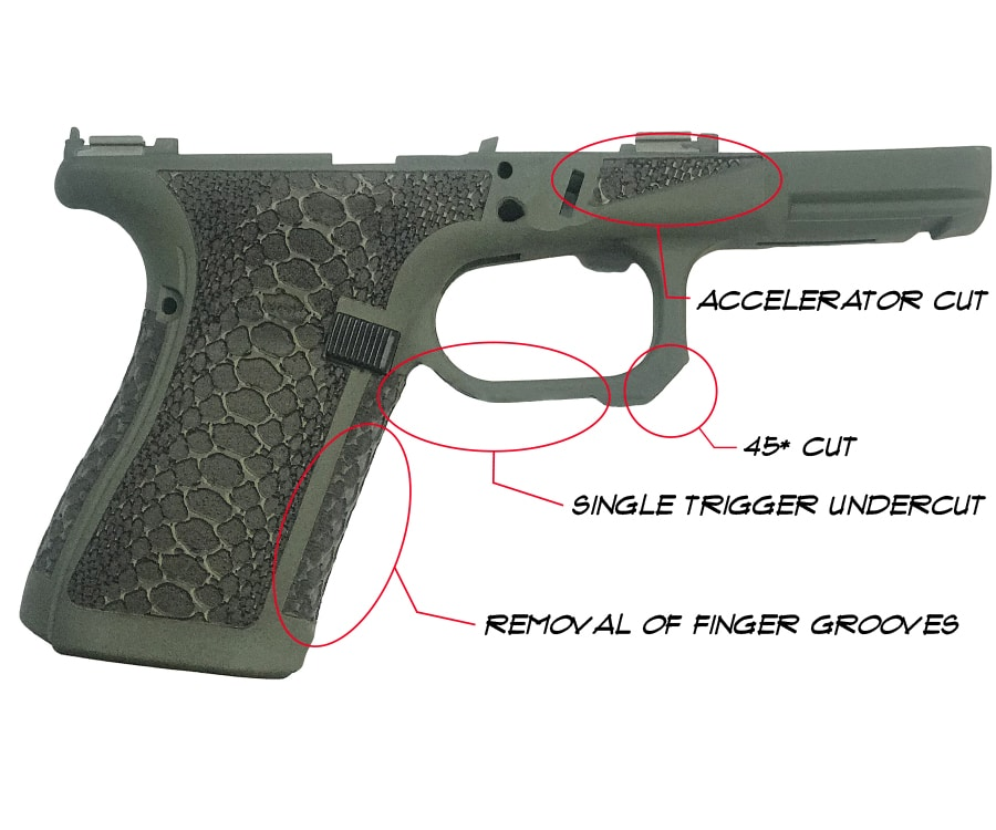 Gun frame modifications - Cline Tactical